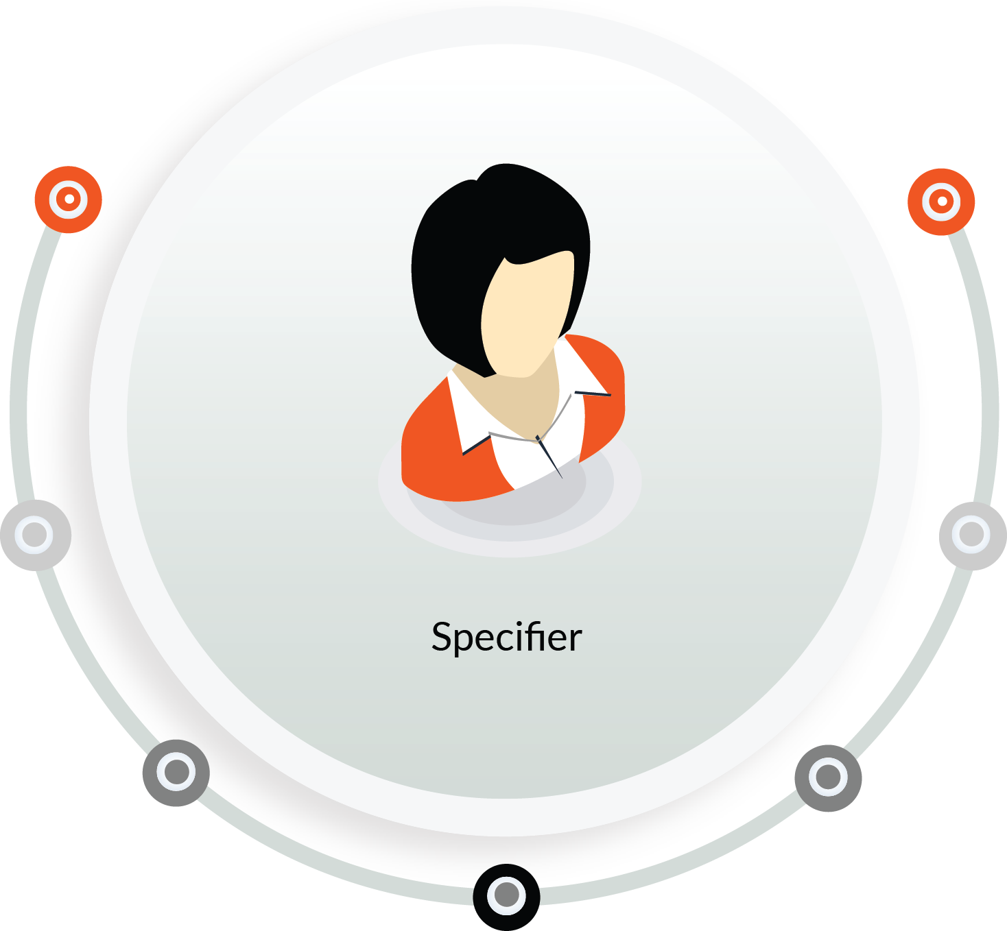 Infographic Specifier